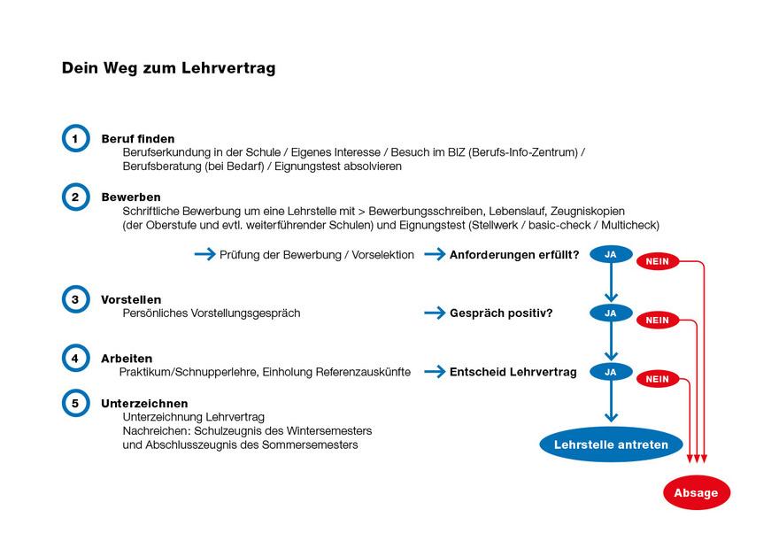 cv_zeugnisse_diplom page 010. image result for lebenslauf vorlage ak ...
